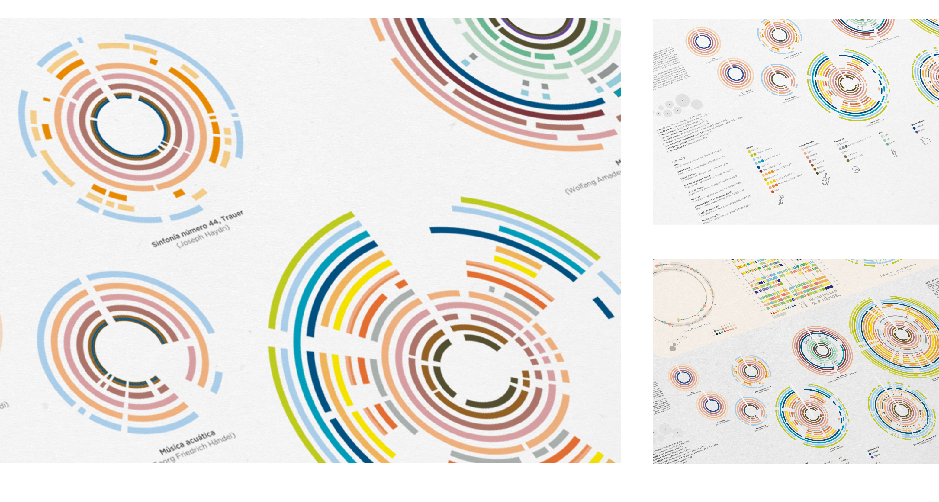 Data visualizations about music, photo of the printed systematic study showing the music trends trough history