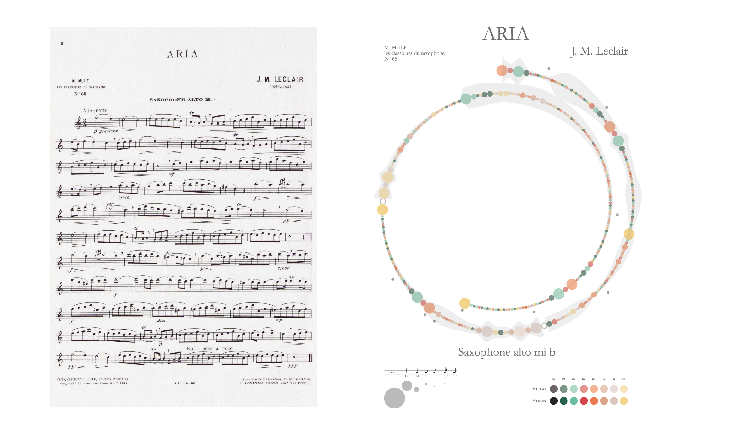 Data visualizations about music, first case study, spiral graph
